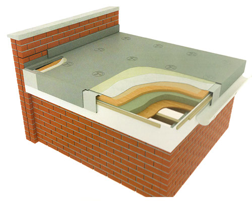 Warm Roof Configuration